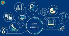 The Use of Data Science for Education